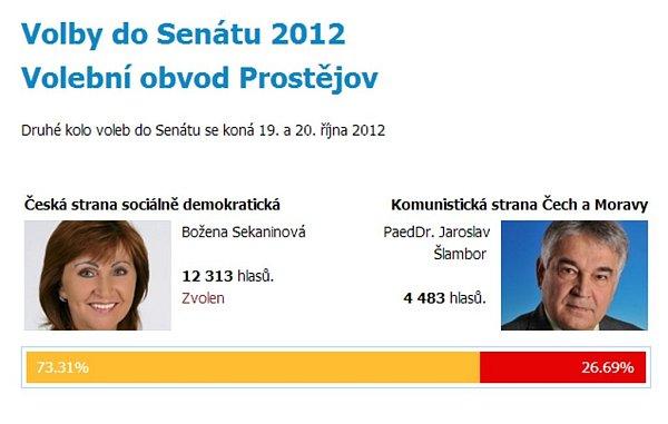 2. kolo sentátních voleb 2012: B. Sekaninová vs. J. Šlambor