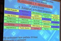 Na prostějovském mimořádném zastupitelstvo se ve čtvrtek odhlasovalo, že se jednat nebude.