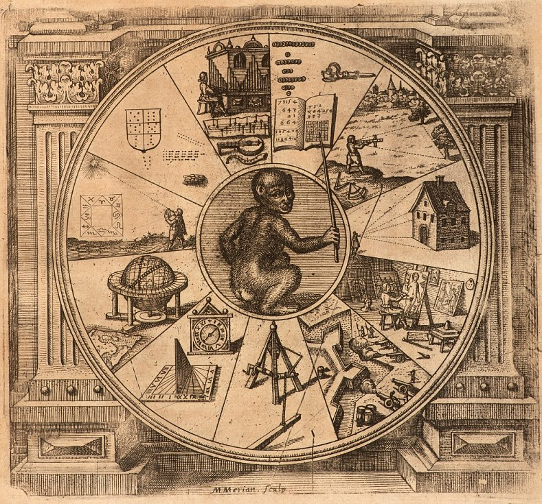 Robert Fludd, Utriusque cosmi maioris scilicet minoris metaphysica, physica atque technica historia (Praha, Královská kanonie premonstrátů na Strahově – Strahovská knihovna) – vydána vOppenheimu v roce 1617 a Frankfurtu nad Mohanem vroce 1624