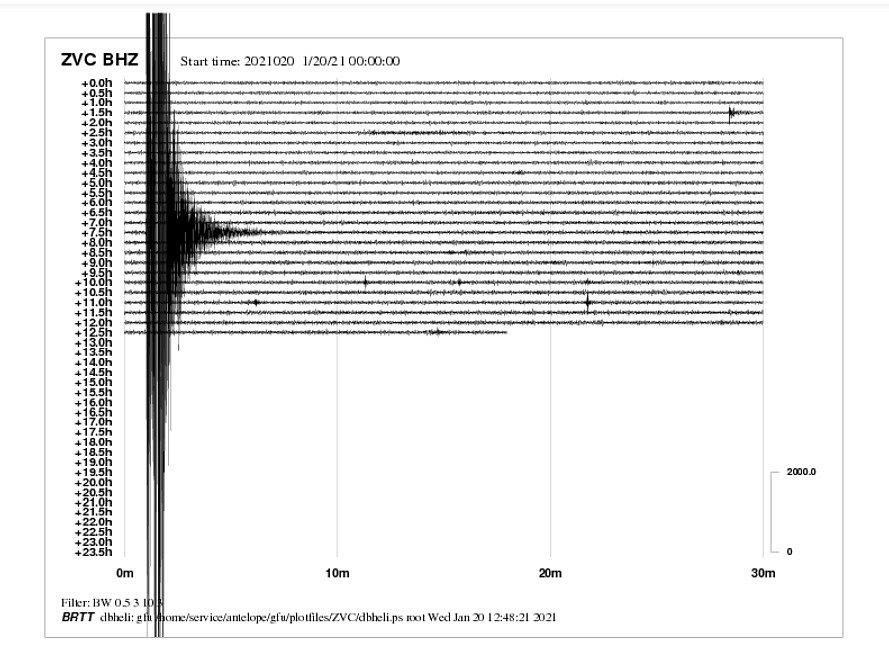 Záznam seismografu z 20. ledna 2021 ve Zvíkově.