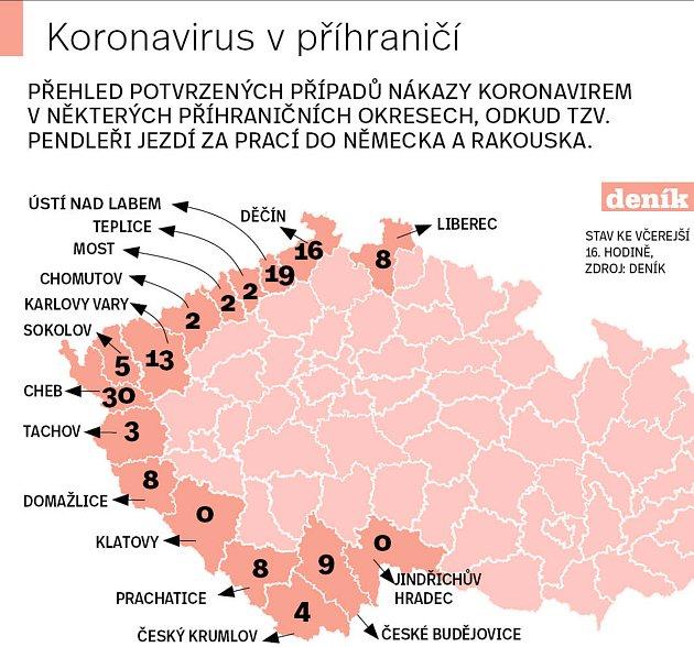 Přehled potvrzených případů nákazy koronavirem vpříhraničních okresech na hranicích sRakouskem a Německem.
