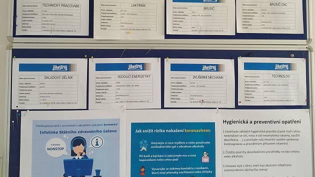 Jihostroj Velešín informuje své zaměstnance například formou letáčků.