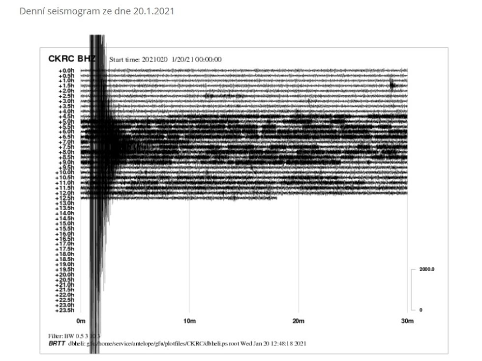 Záznam seismografu z 20. ledna 2021 v Českém Krumlově.