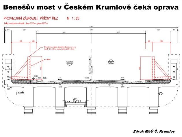 Benšův most vČeském Krumlově čeká oprava.