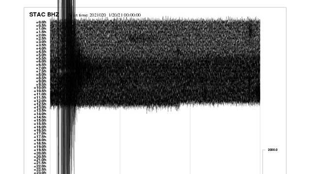 Záznam seismografu z 20. ledna 2021 ve Stálkově na Slavonicku.