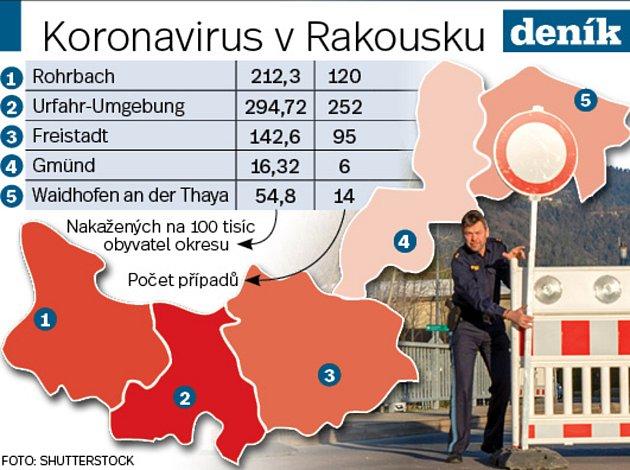 Koronavirus vpříhraničních okresech vHorním Rakousku.