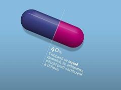 Přerovská nemocnice se připojila k evropskému antibiotickému dni.