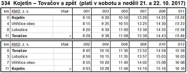 Na výlov Hradeckého rybníku vTovačově mohou jet lidé speciálně vypraveným vlakem zKojetína