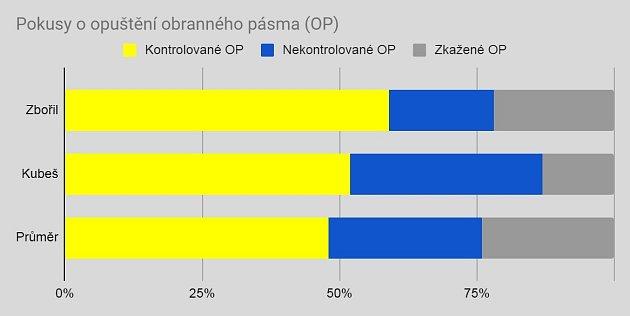 modrozluty-kviz-1-1