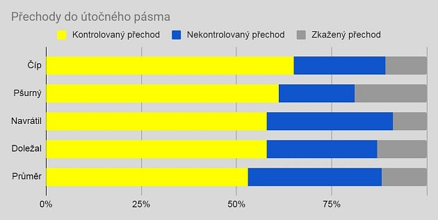 modrozluty-kviz-1-3