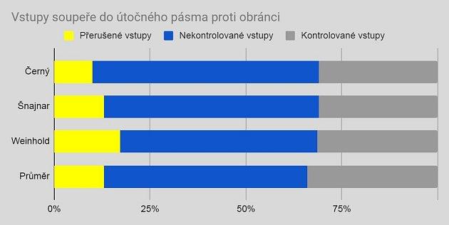 modrozluty-kviz-1-2