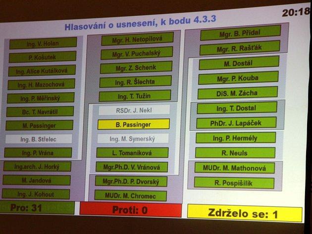 Hlasování přerovského zastupitelstva o koupi hotelu Strojař