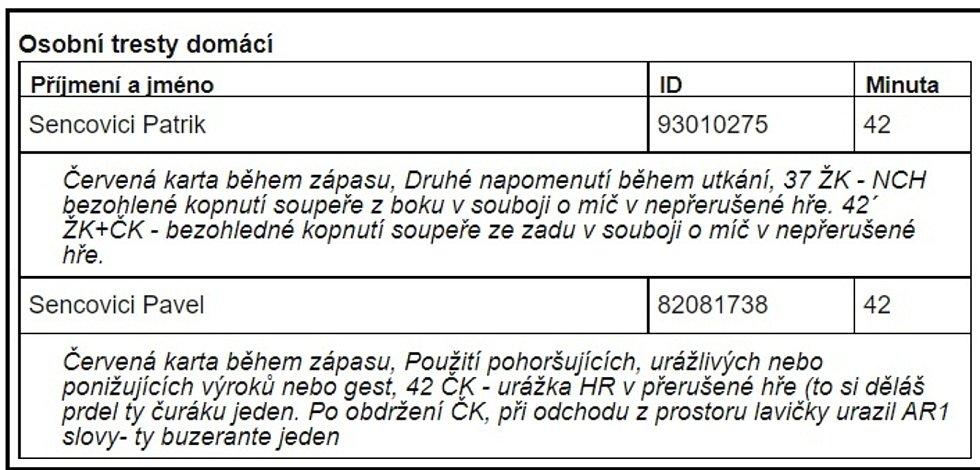 Bratři Patrik a Pavel Sencovici společně dostali červenou kartu. Ze zápisu o utkání