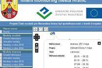 Imisní monitoring města Hranic