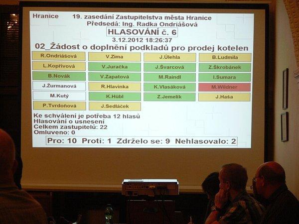 Zastupitelé Hranic hlasovali orozdělení firmy Ekoltes Hranice