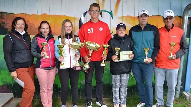 Vítězové mistrovství klubu ve hře na rány GC Radíkov