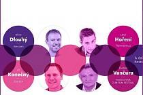 Přednáška úspěšných osobností ze světa businessu