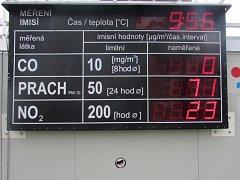 V dopoledních hodinách překračoval polétavý prach limit.