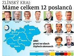 Detail titulní strany středečního vydání Slováckých novin