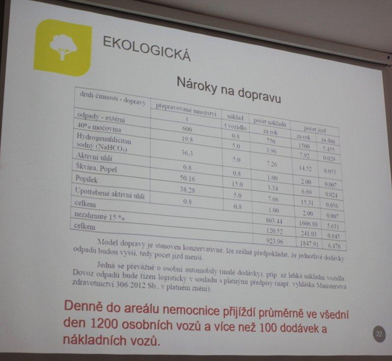 Modernizace spalovny nebezpečných odpadů v Uherskohradišťské nemocnici. Prezentace projektu. Podrobnosti a analýzy.
