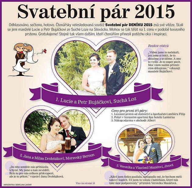 Vítězné svatební páry fotosoutěže Onejkrásnější svatební pár Deníku pro rok 2015