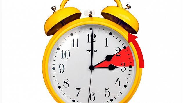 Při přechodu z letního na zimní čas si posuneme ručičku ze třetí hodiny zpátky na druhou hodinu.