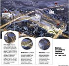 Infografika: Masarykovo nádraží v Praze se radikálně změní. Už za tři roky tu vyroste nové byznys centrum.