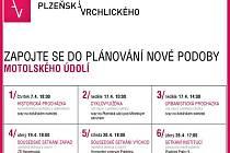 Praha 5 otevírá další participační jednání, tentokrát se týká Motolského údolí.