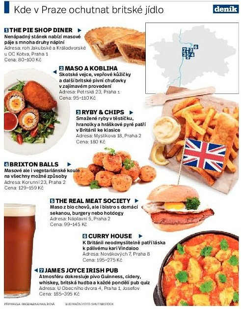Kde vPraze ochutnat britské jídlo.