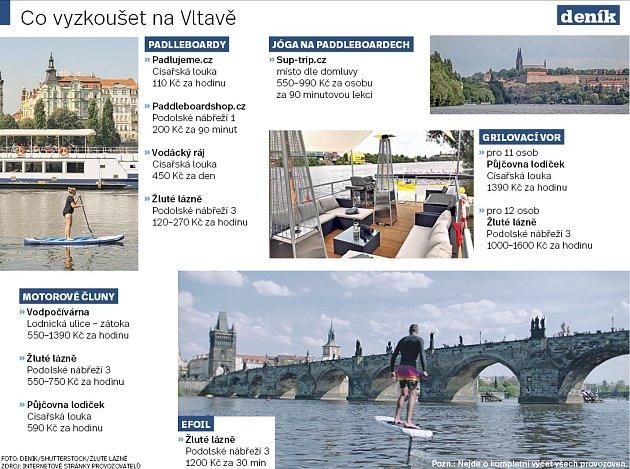 Zábava na Vltavě.