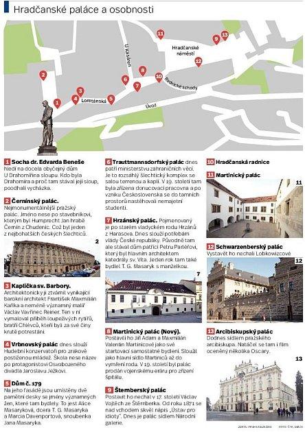 Hradčanské paláce a osobnosti. Infografika.
