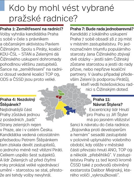 Kdo by mohl vést vybrané pražské radnice?