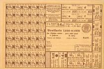 Potravinové lístky z roku 1945.