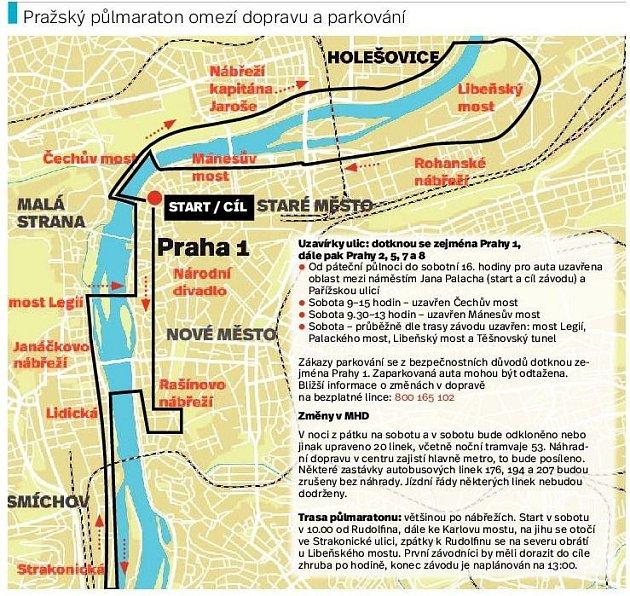 Pražský půlmaraton 2017.Infografika