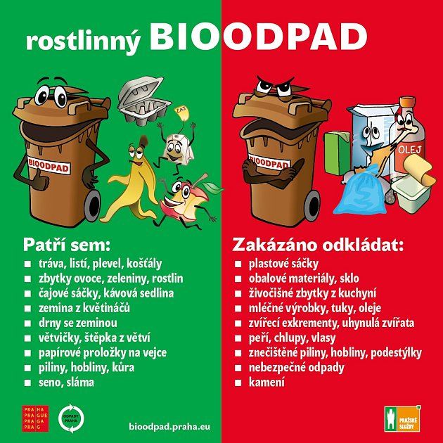 Co (ne)patří do bioodpadu. Infografika.