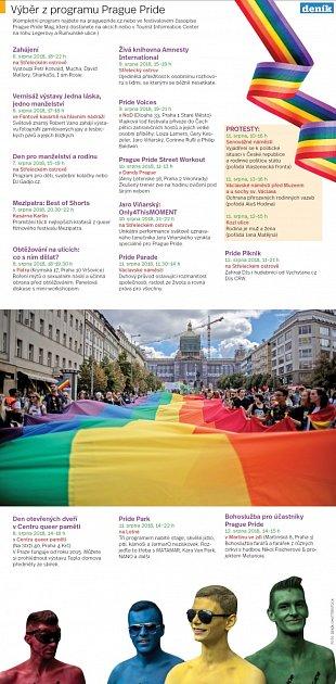Výběr zprogramu Prague Pride