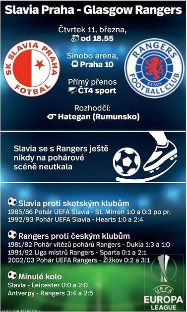 Grafika Slavia - Glasgow Rangers.