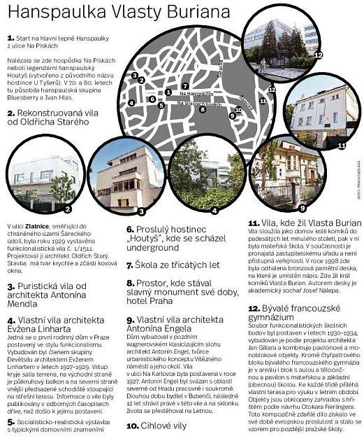 Hanspaulka. Infografika.