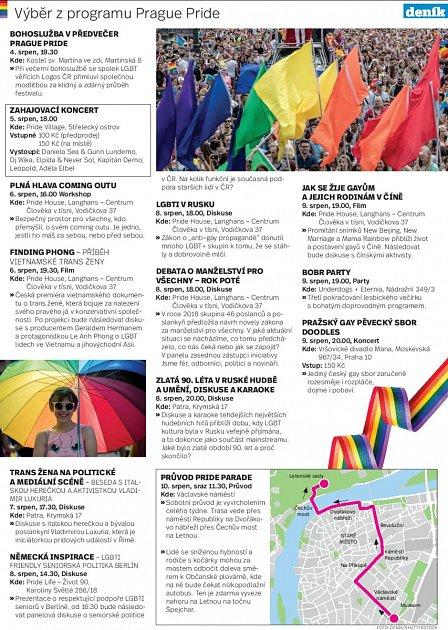 Prague Pride 2019.Infografika.