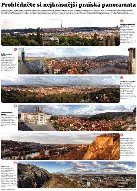 Pražská panoramata. Infografika.