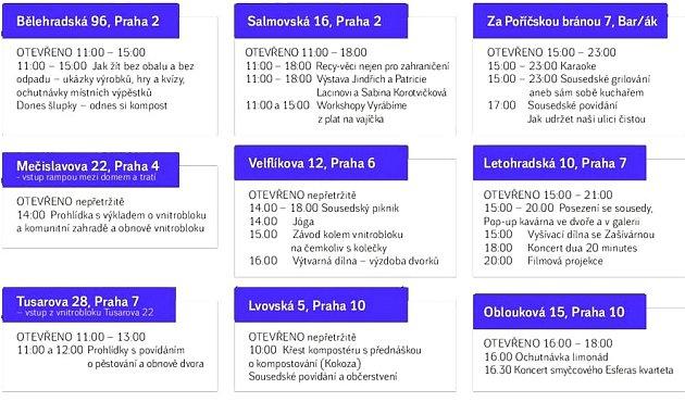 Program akce Vnitrobloky