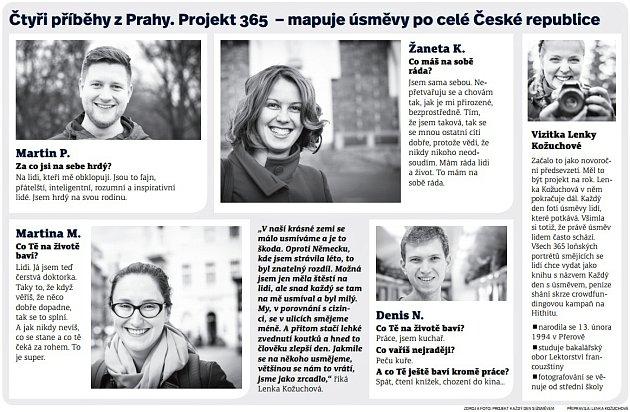 Čtyři příběhy zPrahy. Projekt 365 - mapuje úsměvy po celé České republice.