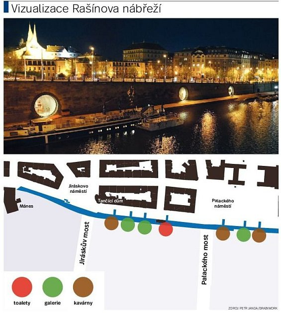 Vizualizace Rašínova nábřeží. Infografika.
