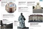 Víkendové akce Národního muzea. Infografika.