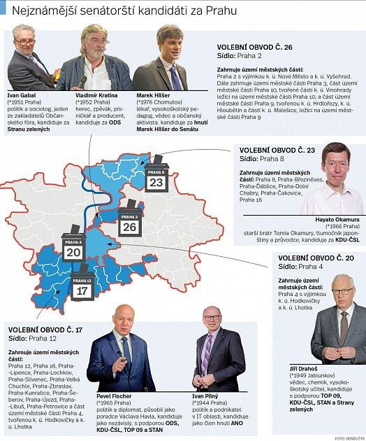Nejznámější senátorští kandidáti za Prahu.