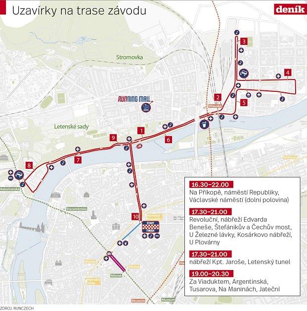 Běžecký závod vcentru Prahy. Infografika.
