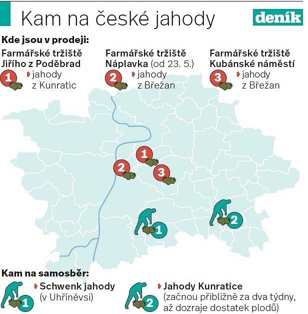 Kam na české jahody vPraze?