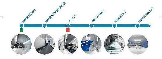 Stanice metra D. Infografika.