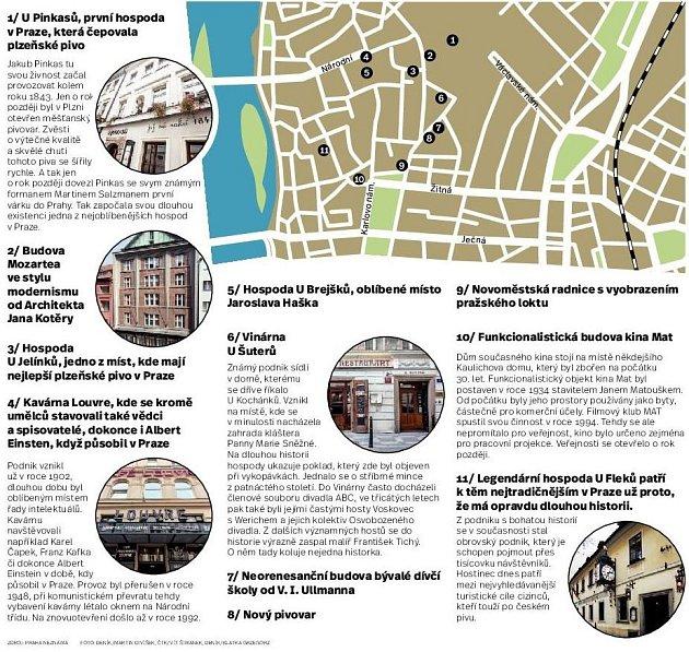 Vycházka novým městem. Infografika.