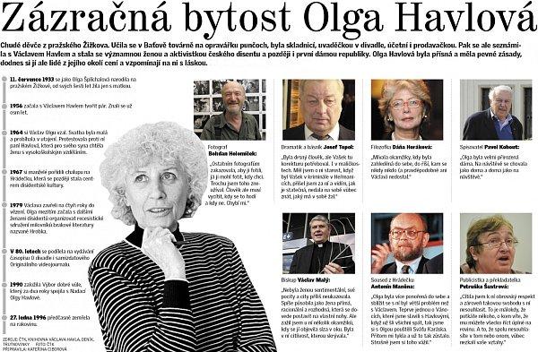Vzpomínka na manželku prvního českého prezidenta Olgu Havlovou.